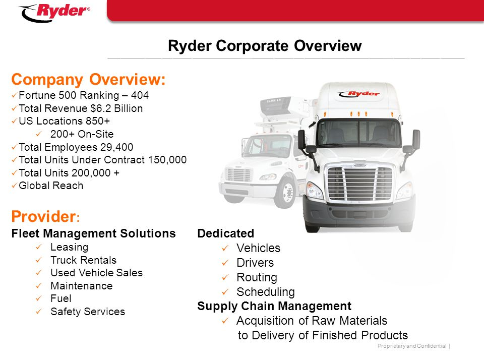 Company Overview: Provider: Ryder Corporate Overview
