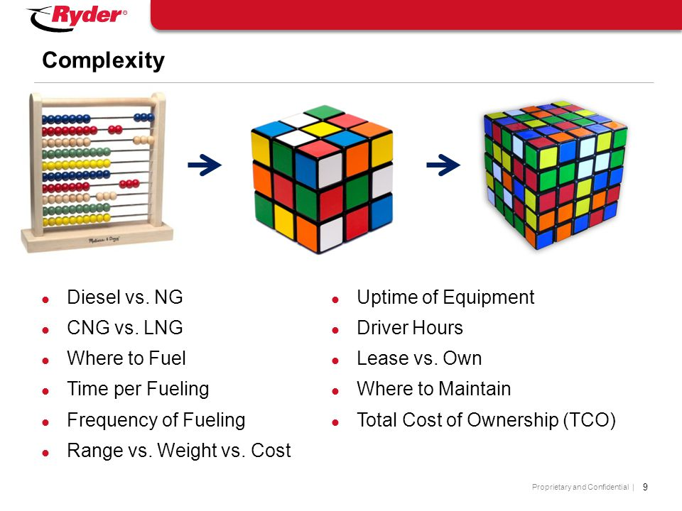 Complexity Diesel vs. NG CNG vs. LNG Where to Fuel Time per Fueling