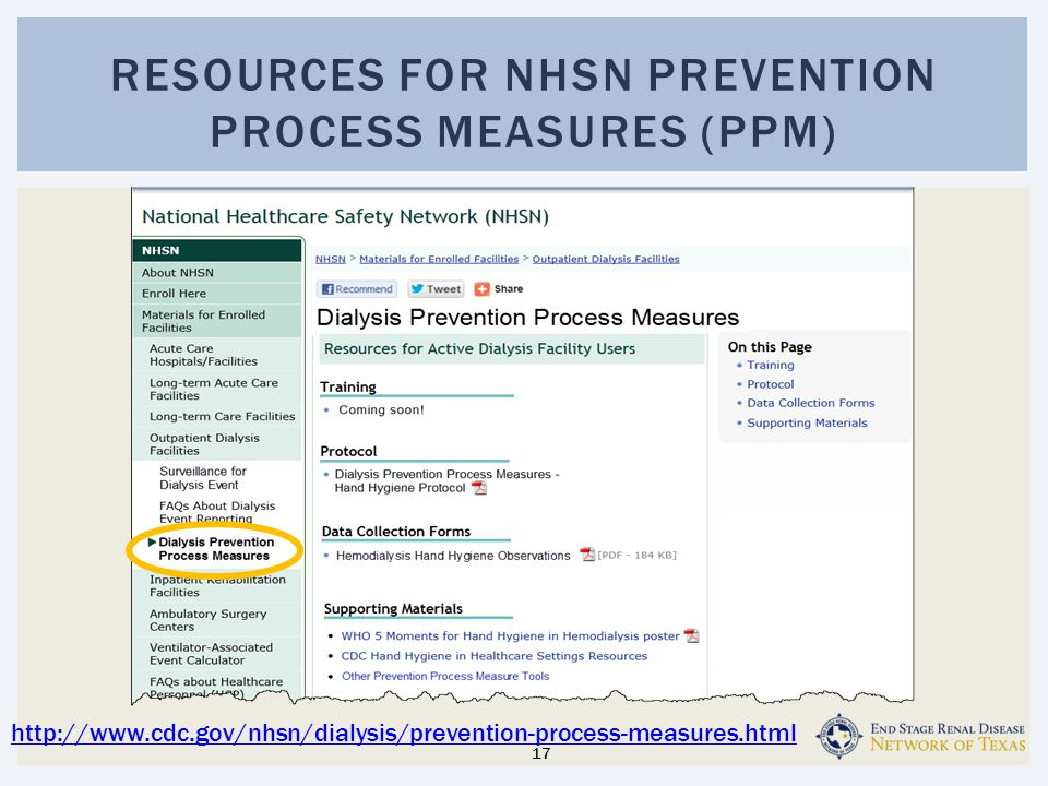Resources for NHSN Prevention process measures (PPM)
