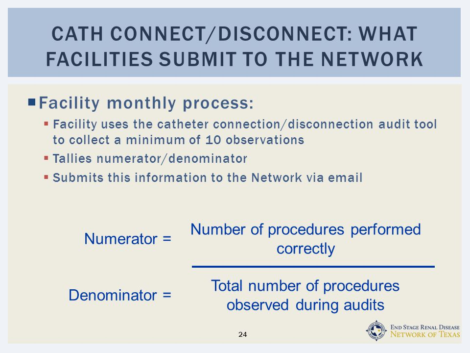 Cath Connect/Disconnect: What Facilities Submit to the Network