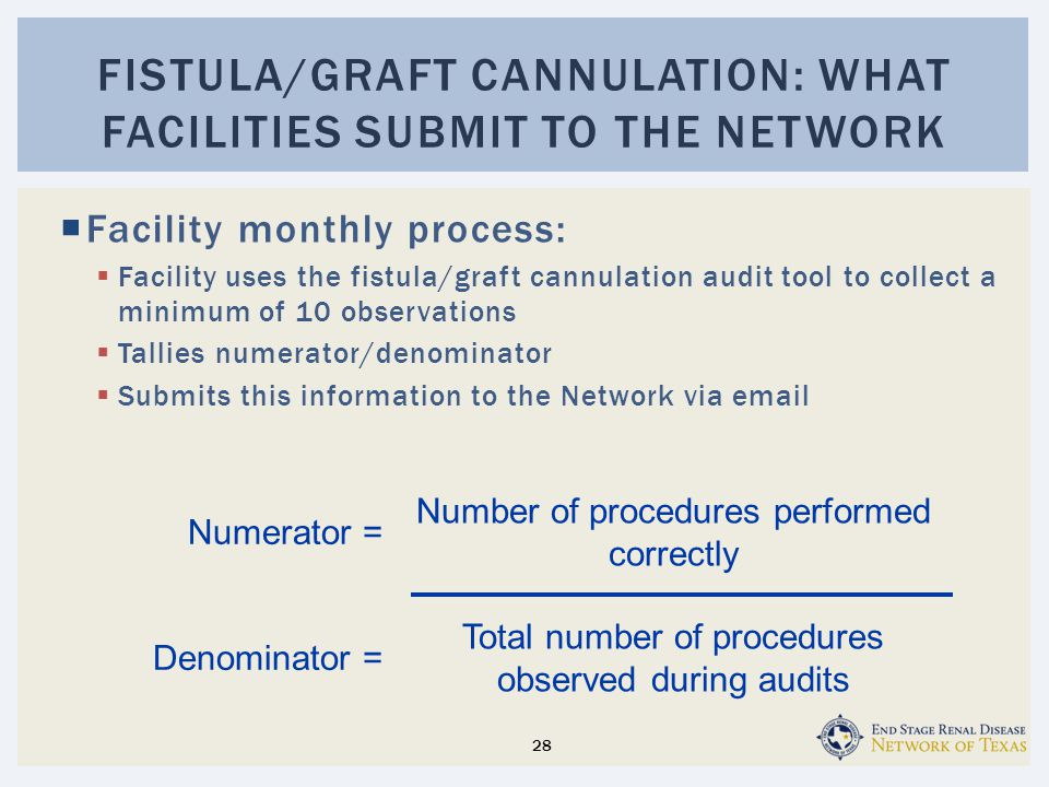 Fistula/Graft Cannulation: What Facilities Submit to the Network