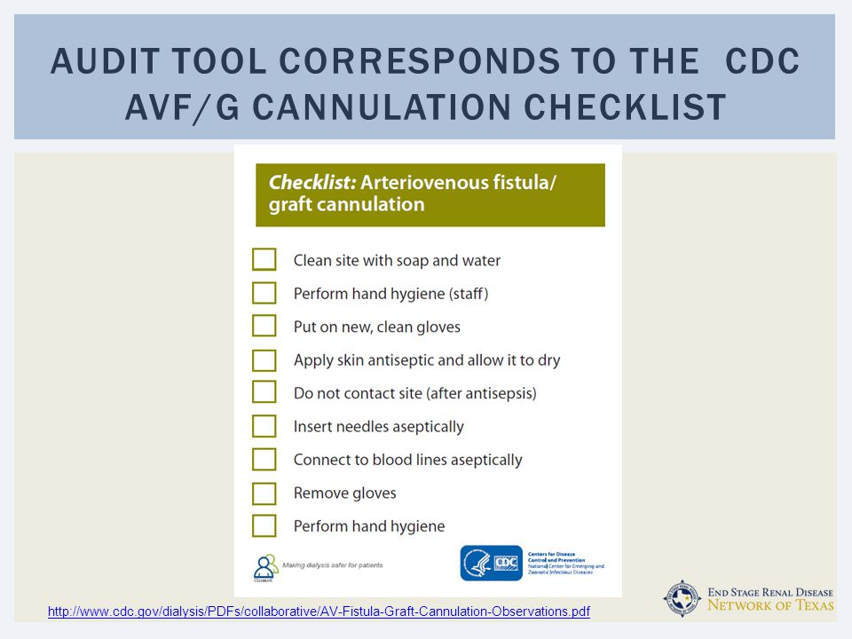 Audit Tool Corresponds to the cdc AVF/G Cannulation Checklist