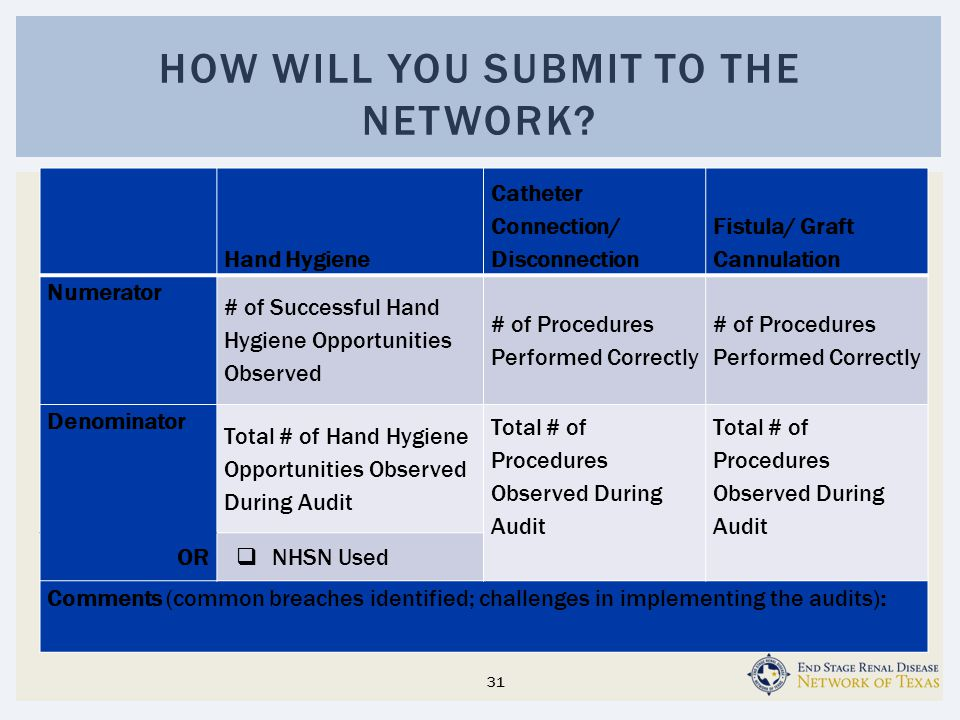 How will you submit to the Network