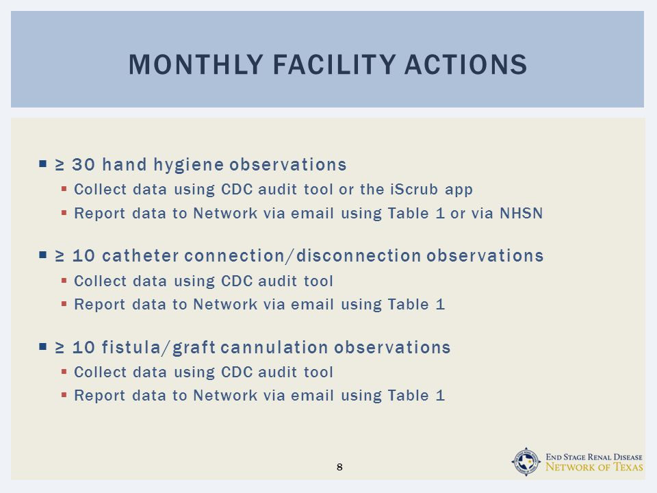 Monthly facility actions