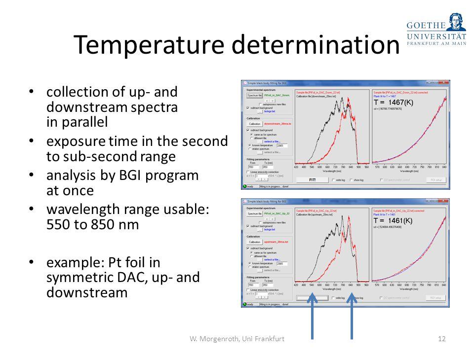 Temperature determination