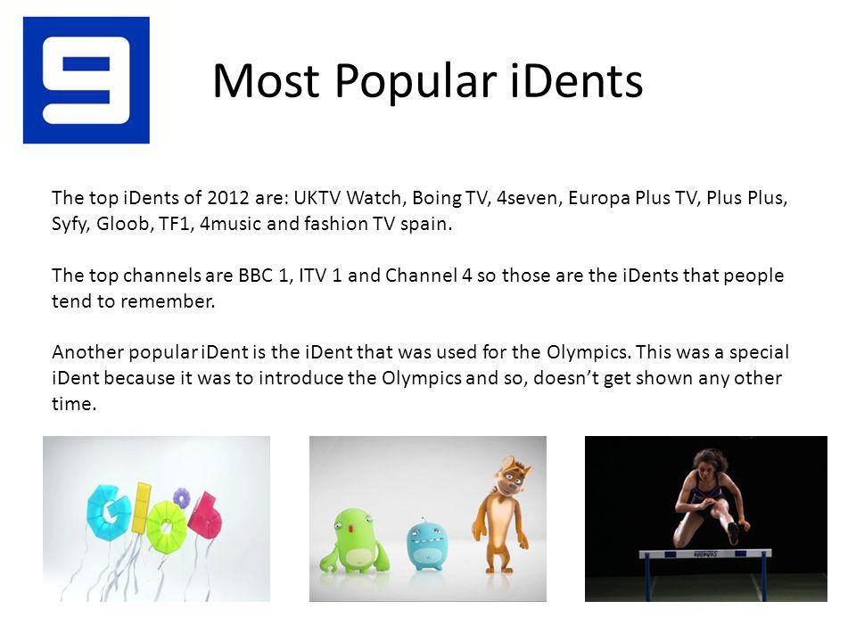 Most Popular iDents