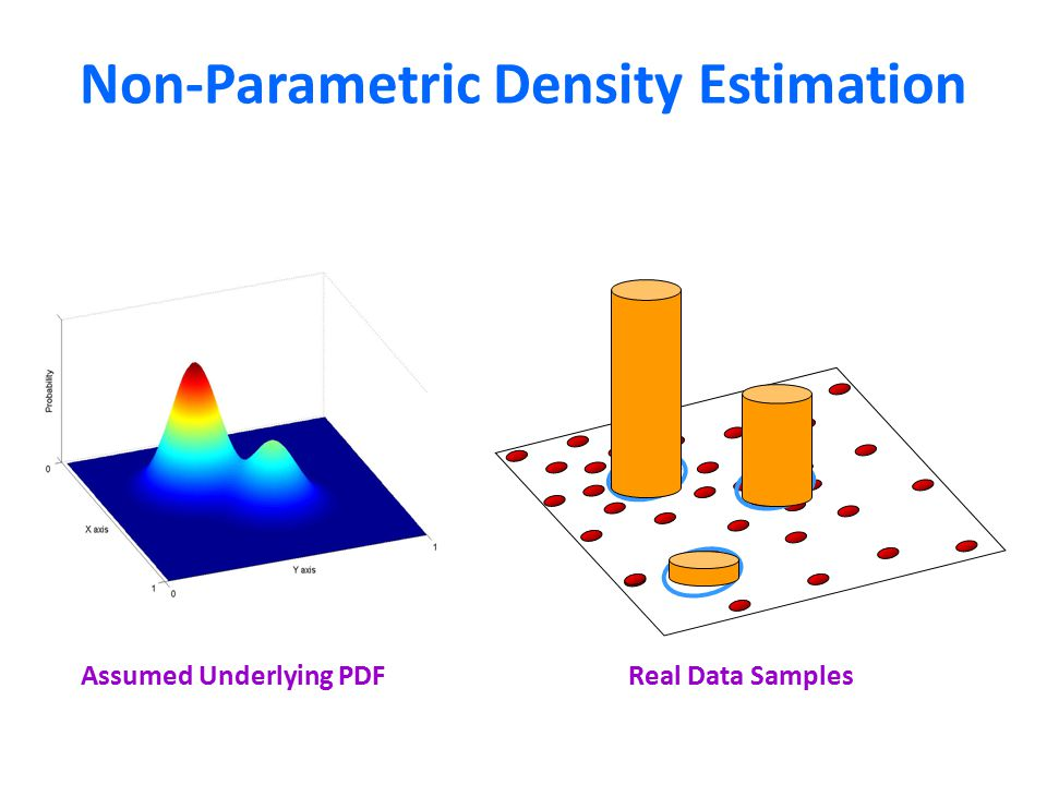 Non-Parametric Density Estimation