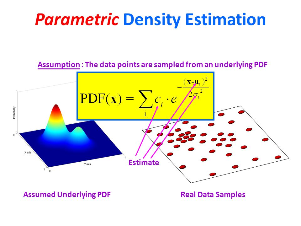 Parametric Density Estimation