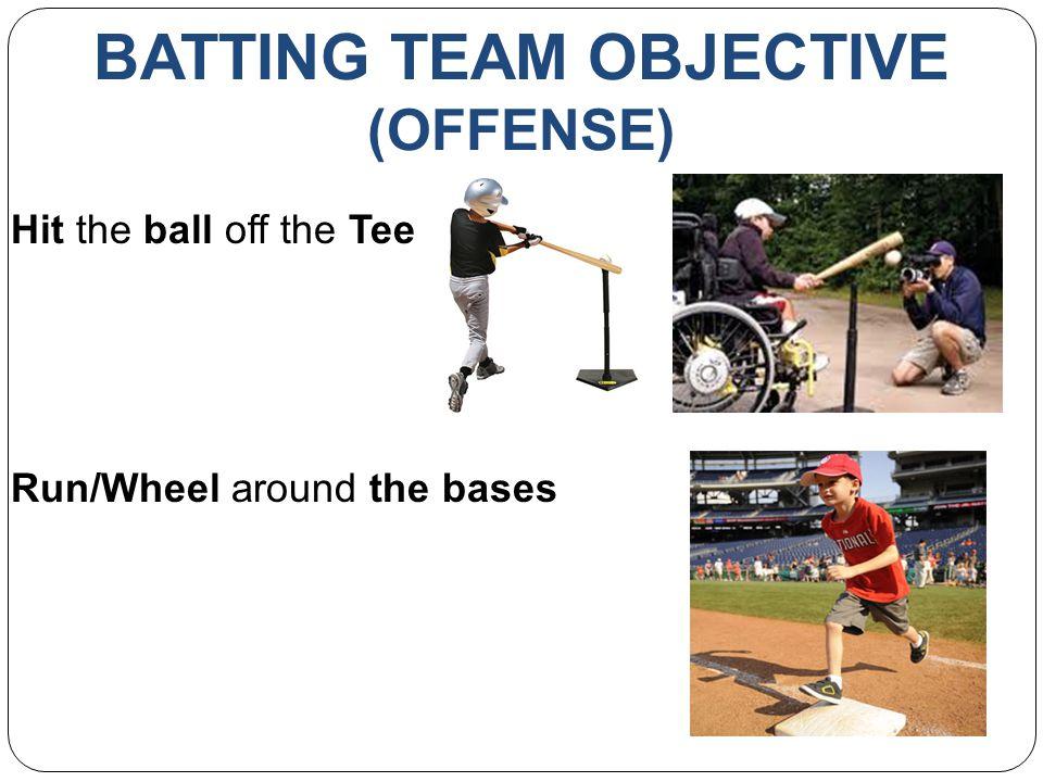 BATTING TEAM OBJECTIVE (OFFENSE)