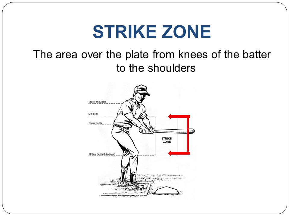 The area over the plate from knees of the batter to the shoulders