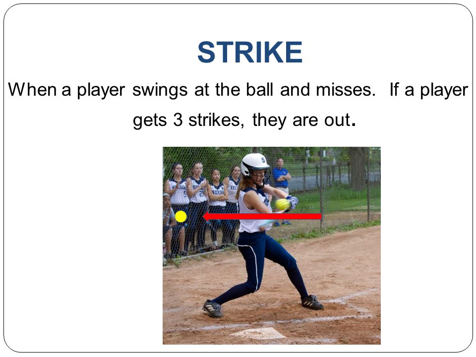 STRIKE When a player swings at the ball and misses. If a player gets 3 strikes, they are out.