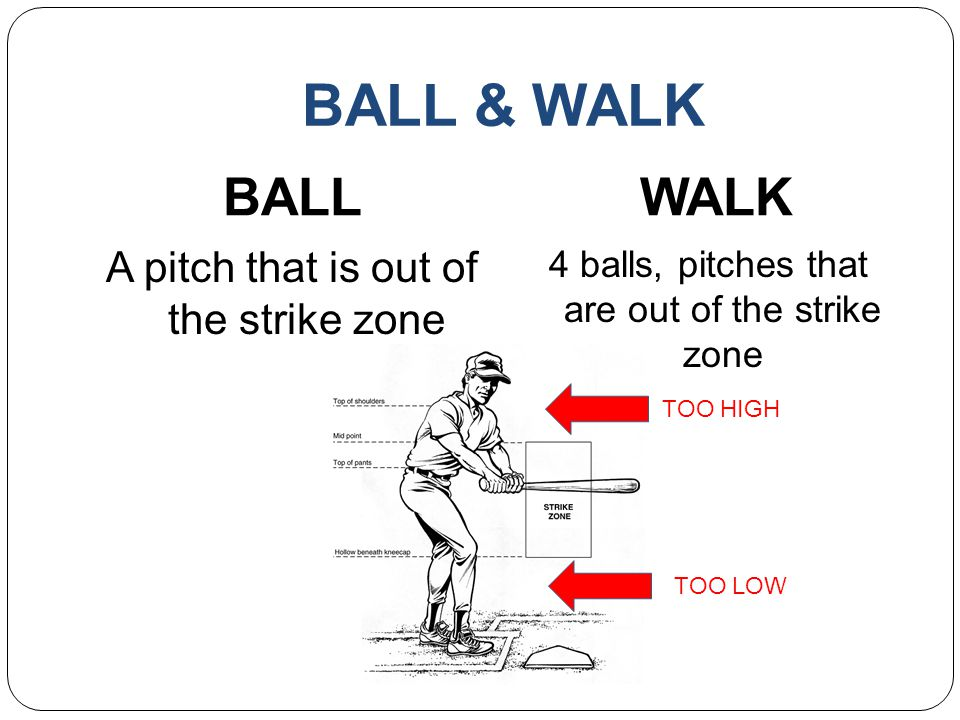BALL & WALK BALL WALK A pitch that is out of the strike zone