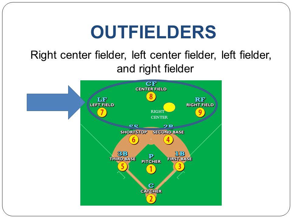 OUTFIELDERS Right center fielder, left center fielder, left fielder, and right fielder.
