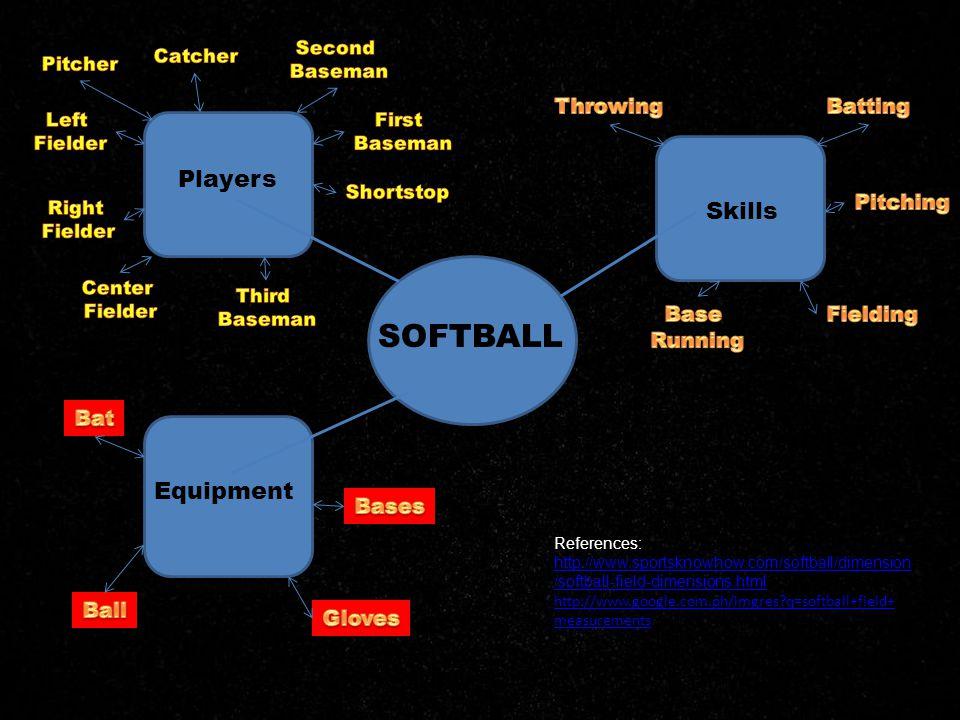 SOFTBALL Players Skills Equipment Throwing Batting Pitching Base