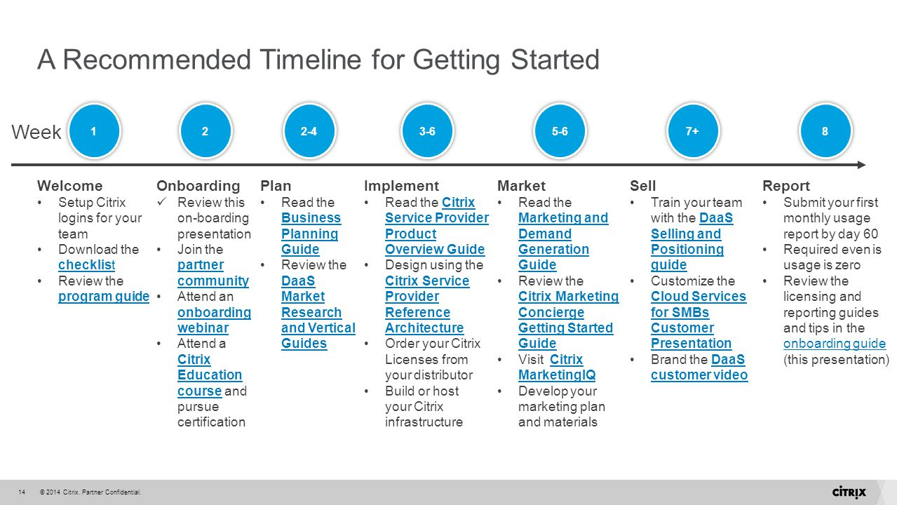 A Recommended Timeline for Getting Started