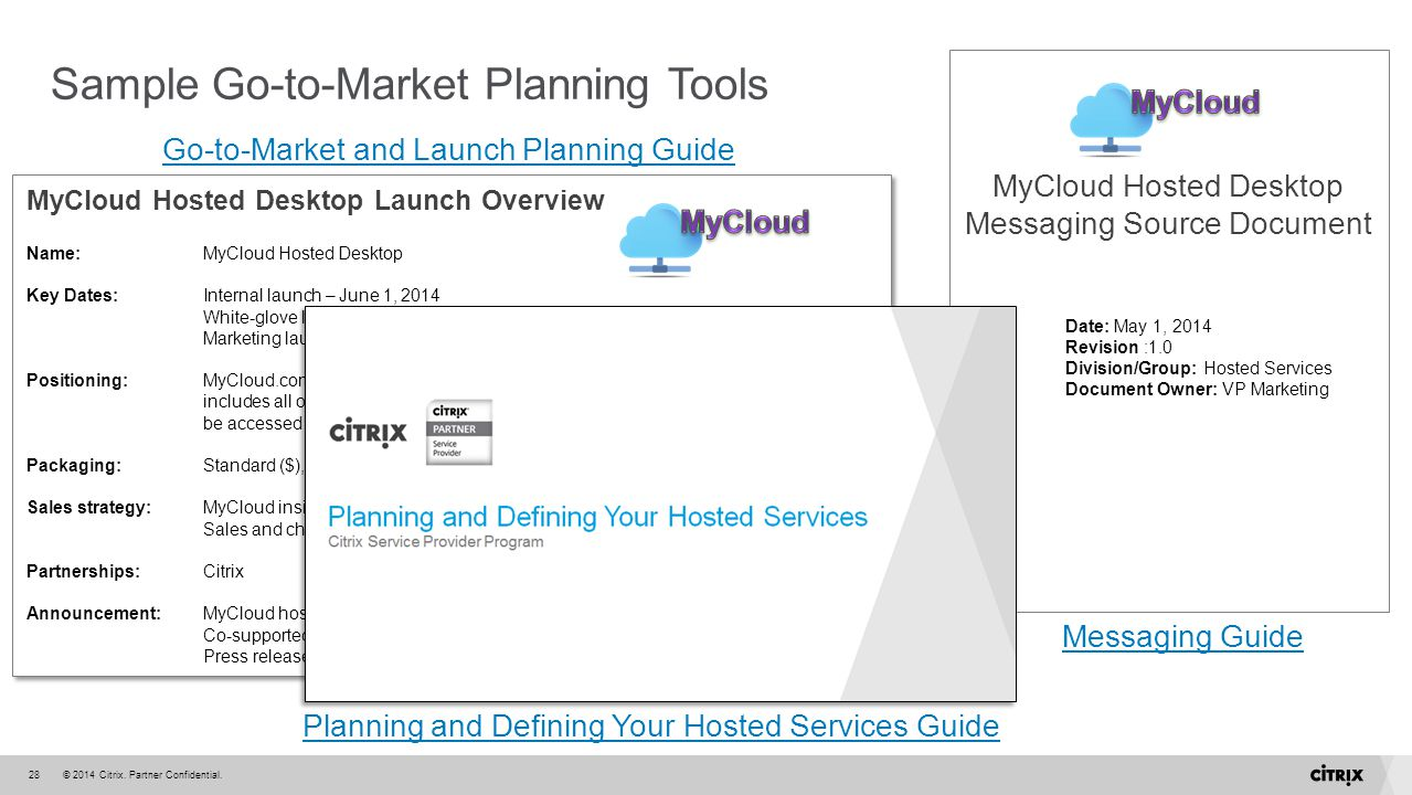 Sample Go-to-Market Planning Tools