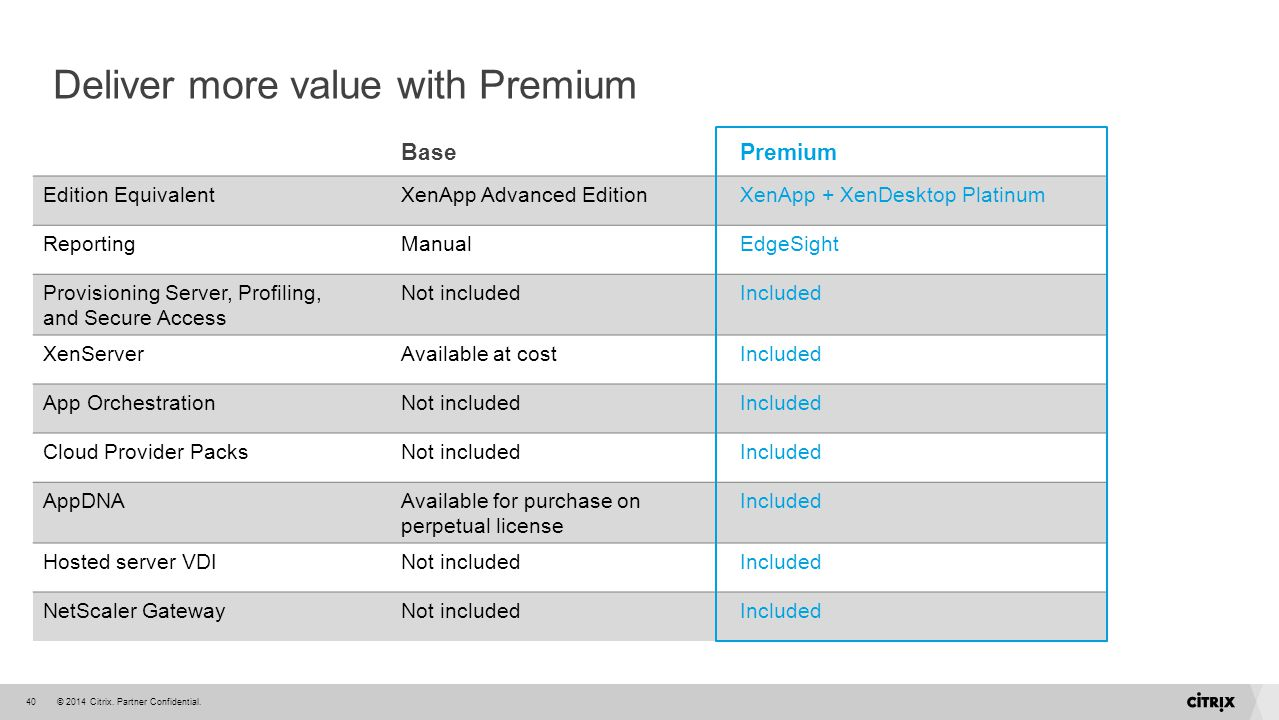 Deliver more value with Premium