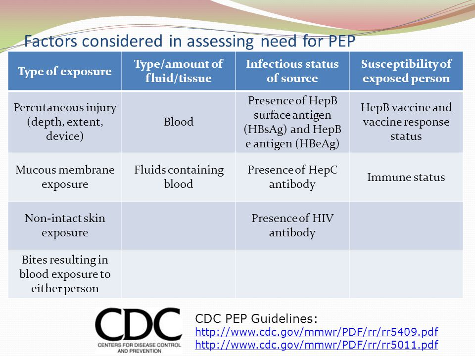 Factors considered in assessing need for PEP
