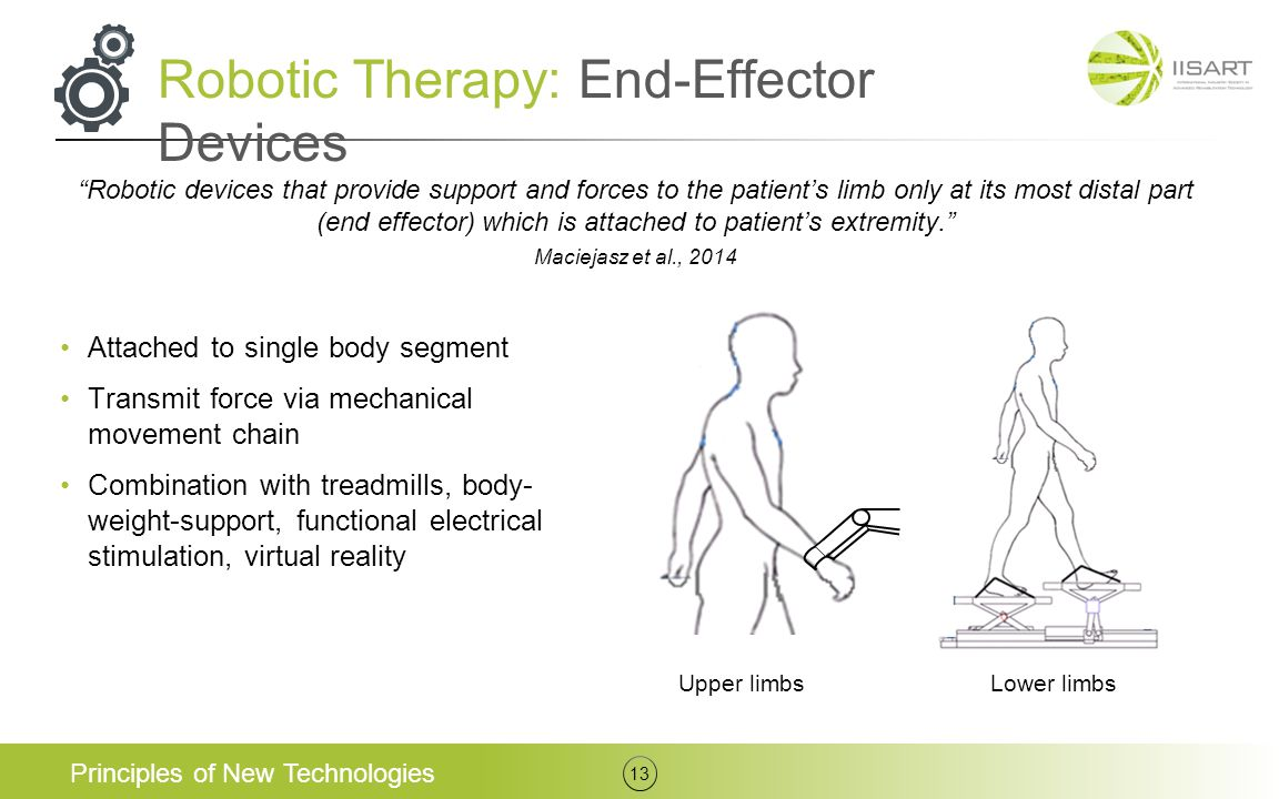 Robotic Therapy: End-Effector Devices