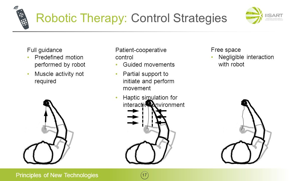 Robotic Therapy: Control Strategies