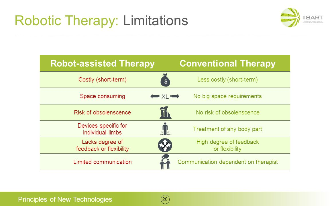 Robotic Therapy: Limitations