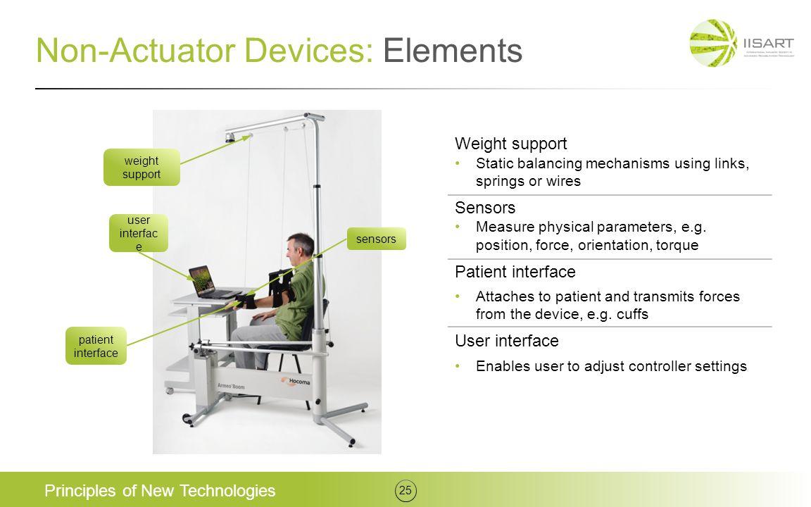 Non-Actuator Devices: Elements