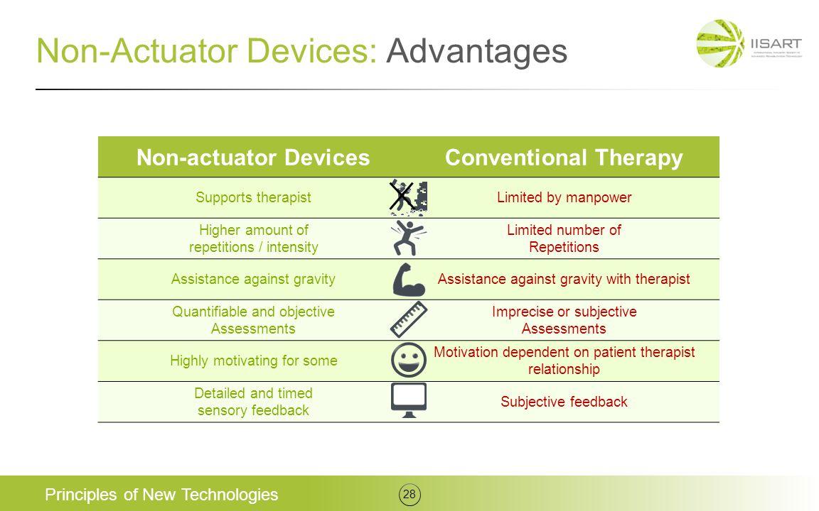 Non-Actuator Devices: Advantages