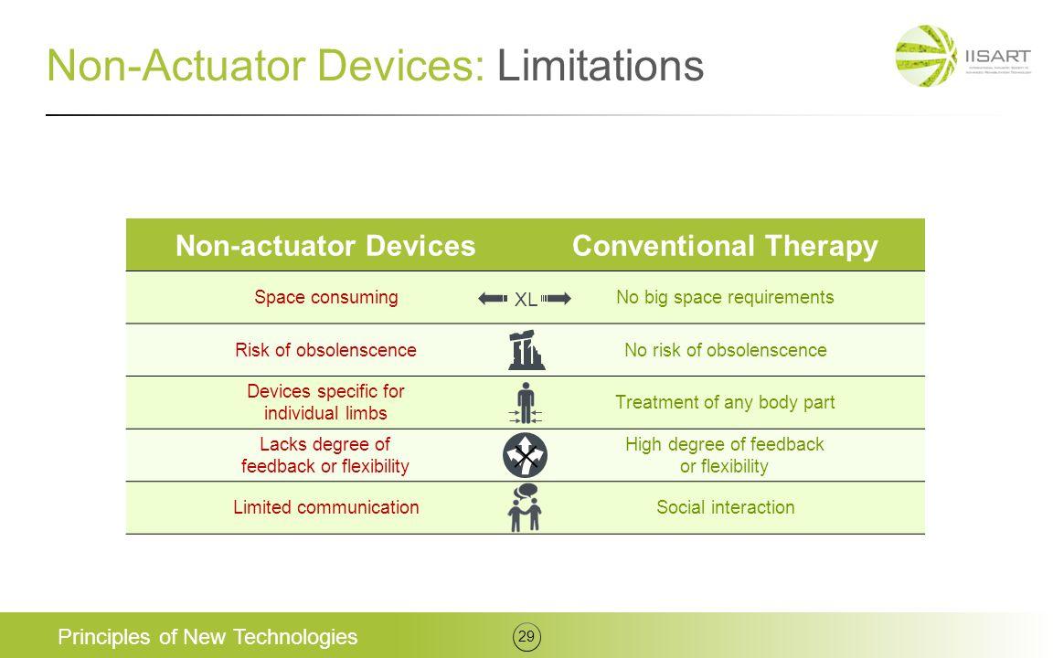 Non-Actuator Devices: Limitations