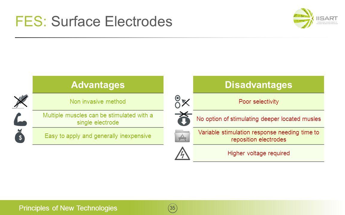 FES: Surface Electrodes