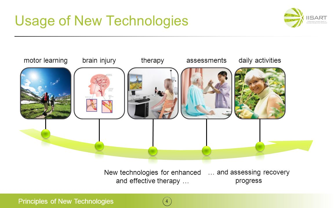 Usage of New Technologies