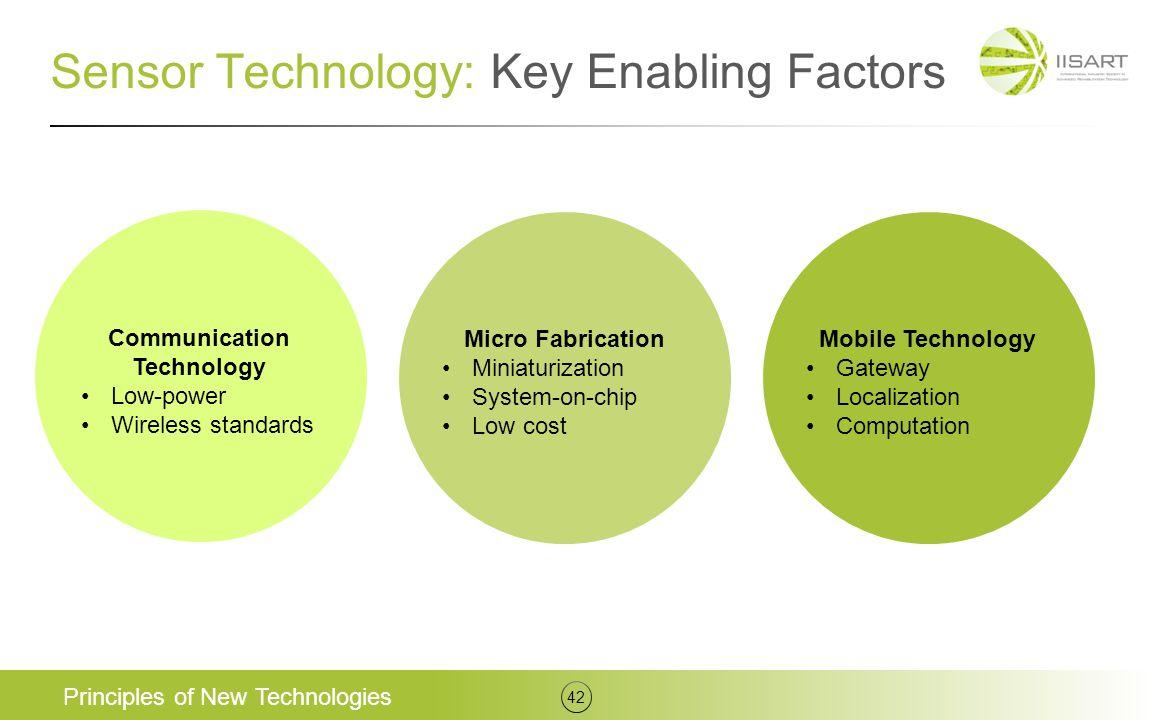 Sensor Technology: Key Enabling Factors