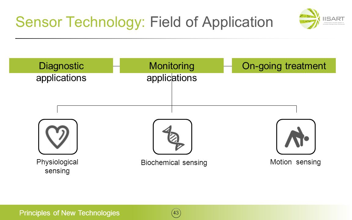 Sensor Technology: Field of Application