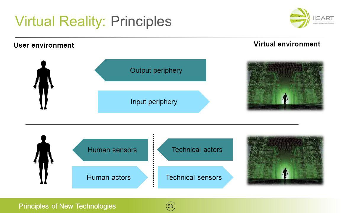 Virtual Reality: Principles