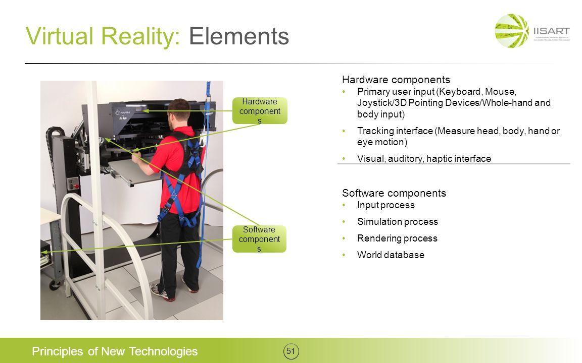 Virtual Reality: Elements
