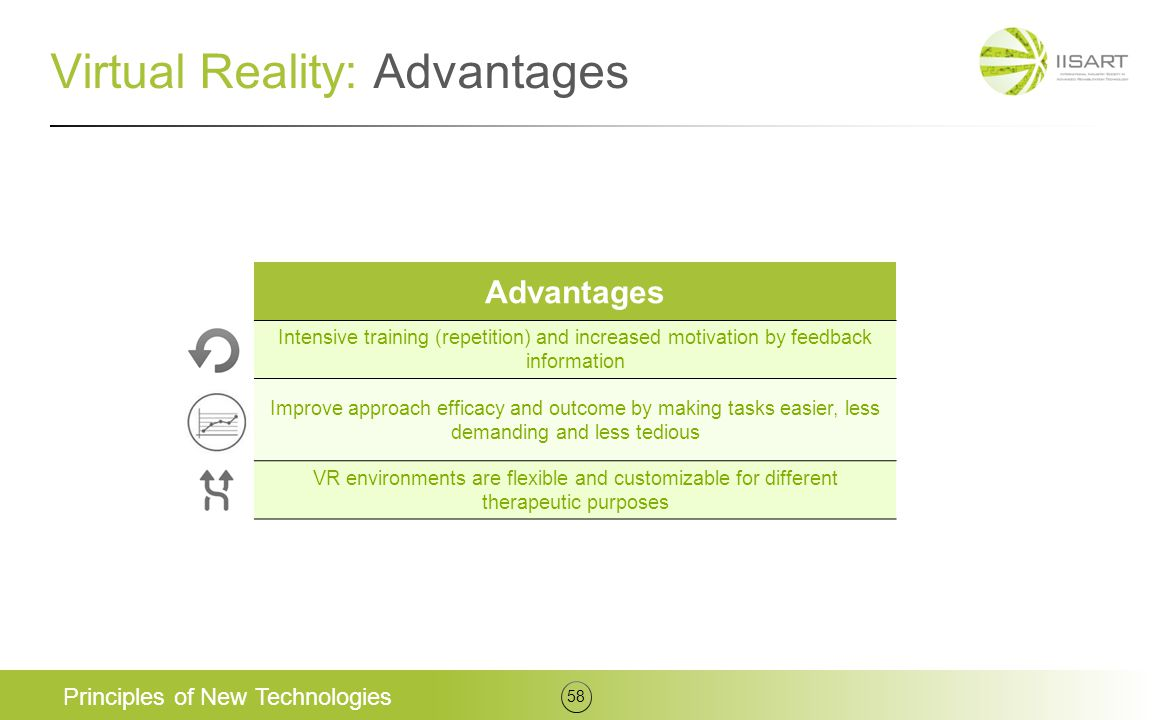 Virtual Reality: Advantages