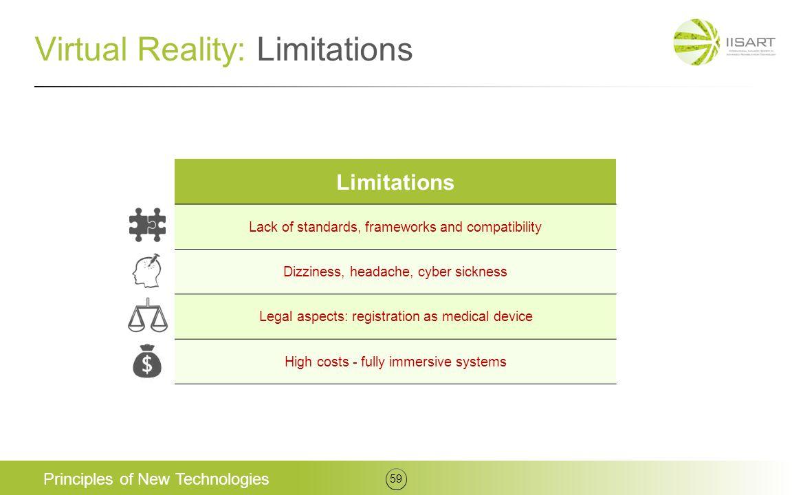 Virtual Reality: Limitations