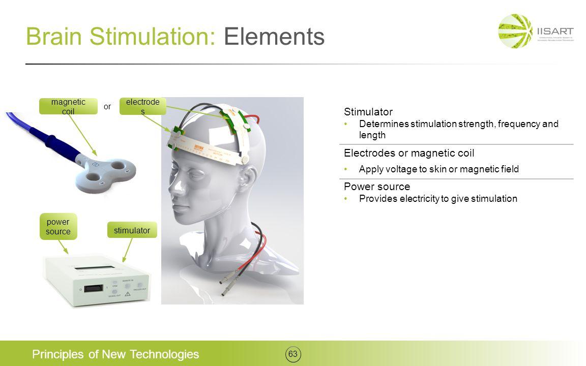 Brain Stimulation: Elements
