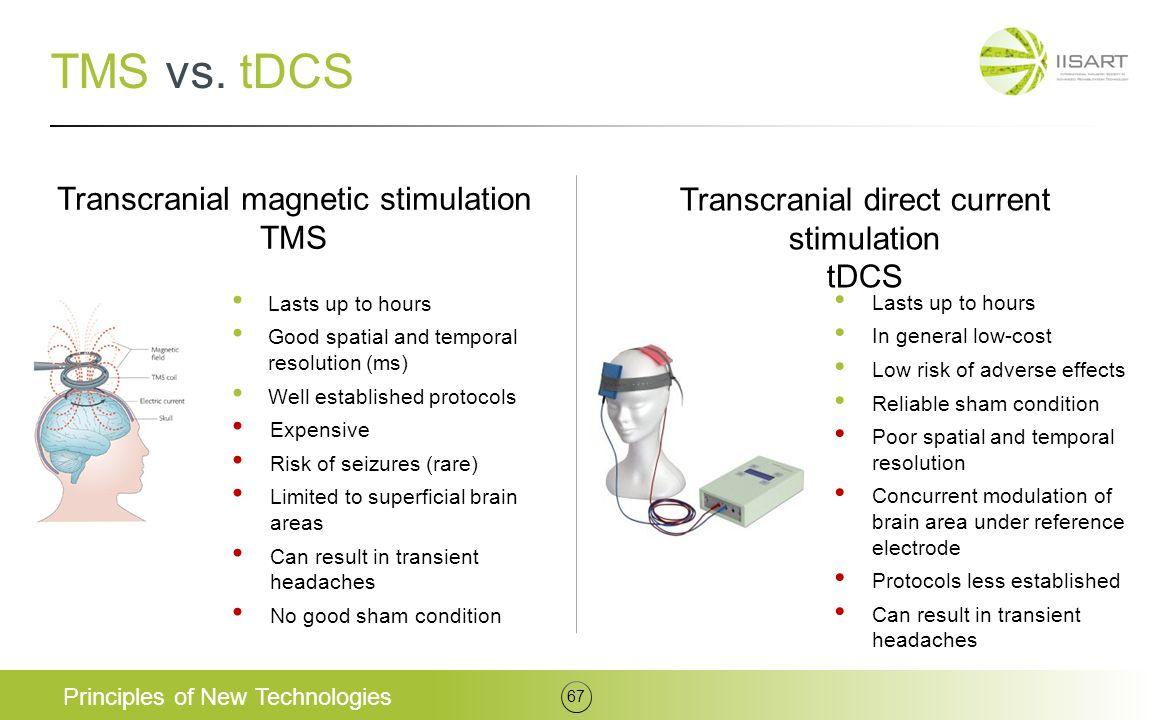 TMS vs. tDCS Transcranial magnetic stimulation