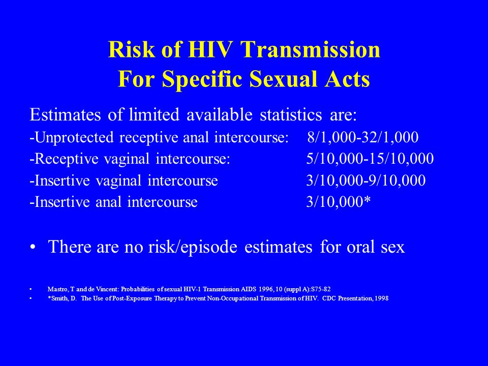 Risk of HIV Transmission For Specific Sexual Acts