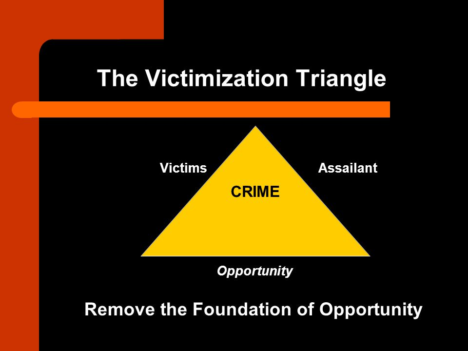 The Victimization Triangle