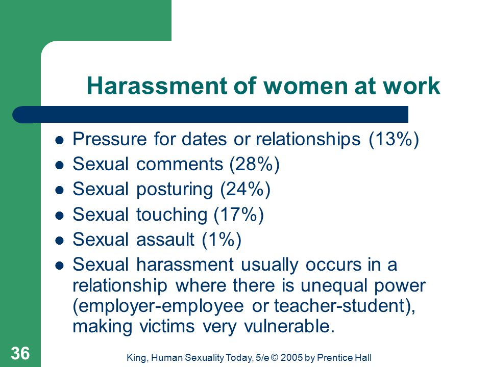 Harassment of women at work