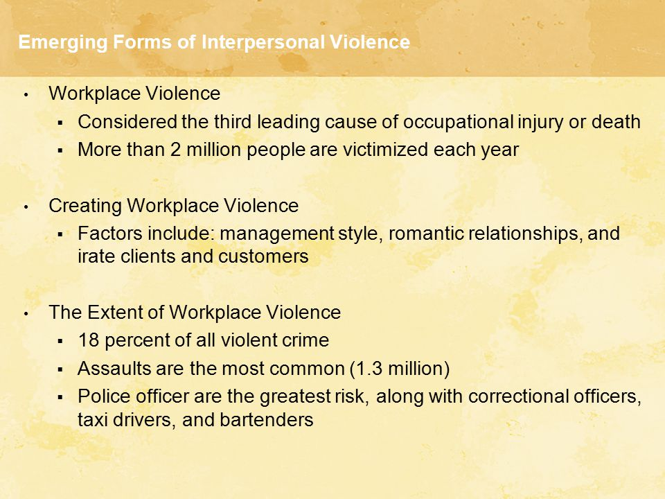 Emerging Forms of Interpersonal Violence