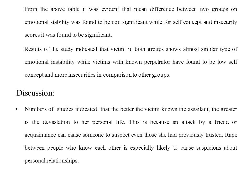 From the above table it was evident that mean difference between two groups on emotional stability was found to be non significant while for self concept and insecurity scores it was found to be significant.