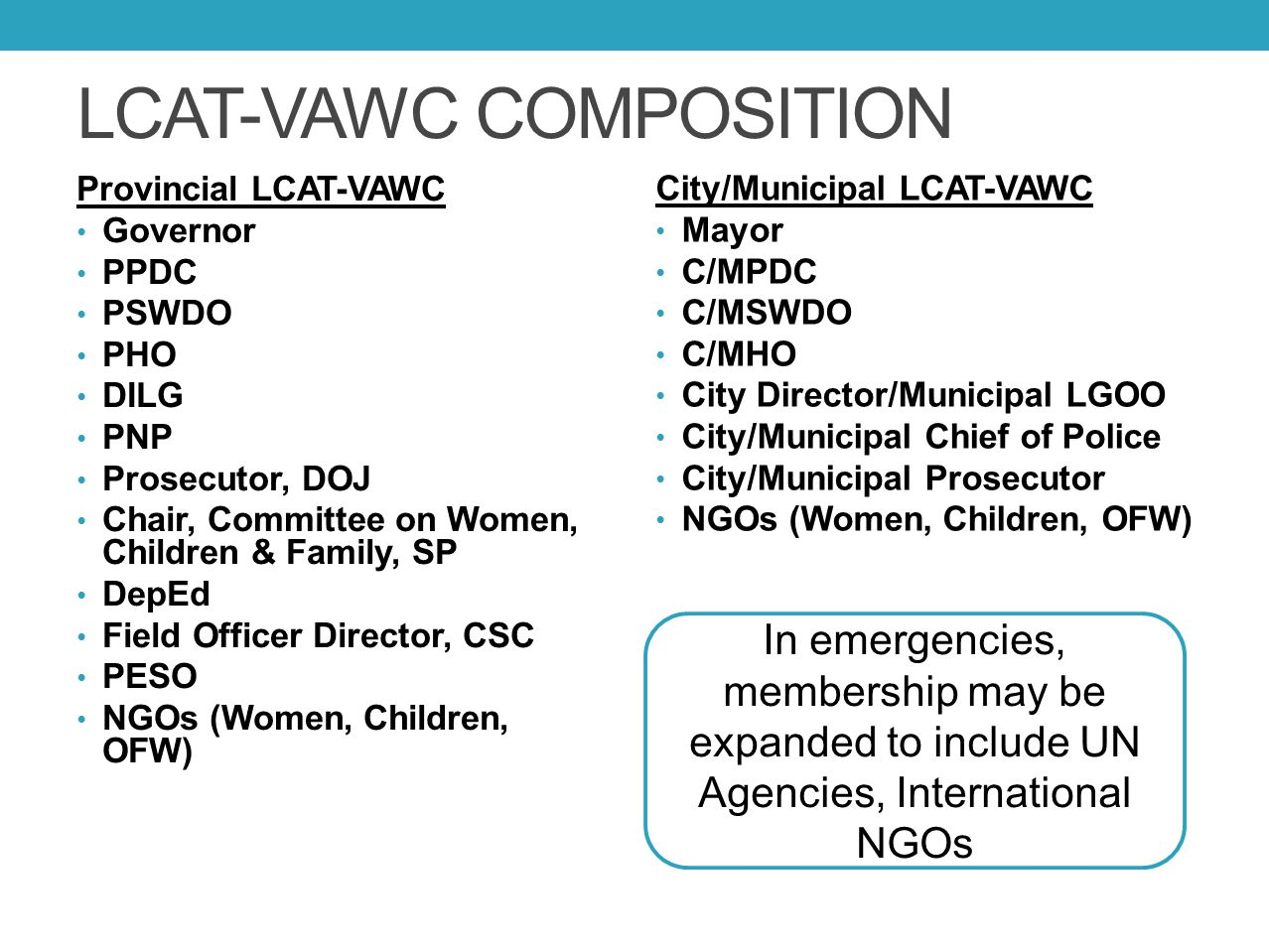 LCAT-VAWC COMPOSITION