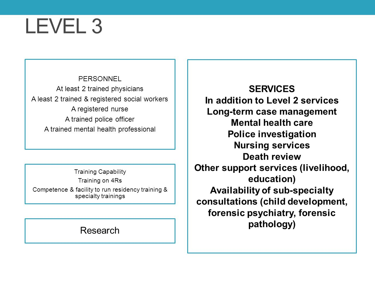 LEVEL 3 SERVICES In addition to Level 2 services