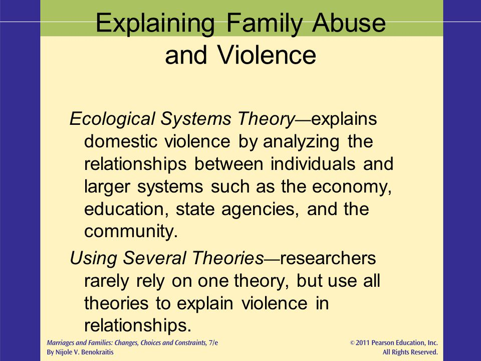 theories on domestic violence 85 percent of domestic violence victims are women1 although violence is manifested differently, women of all ages, nationalities, economic classes, and ethnic groups are affected 2 for more on the scope of the issue, see page 2.