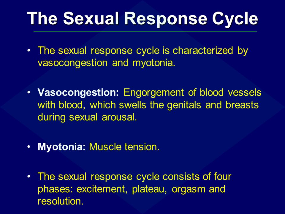 The Sexual Response Cycle