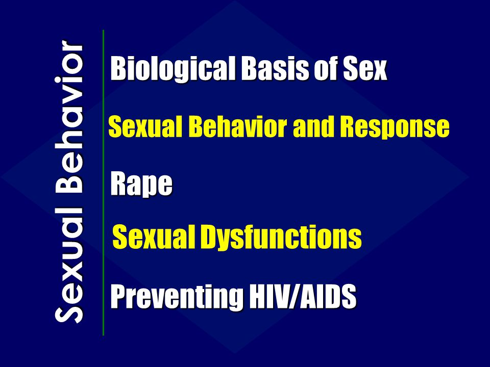 Sexual Behavior Biological Basis of Sex Rape Sexual Dysfunctions