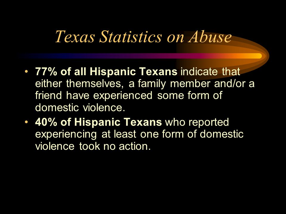 Texas Statistics on Abuse