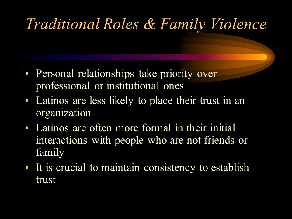 Traditional Roles & Family Violence